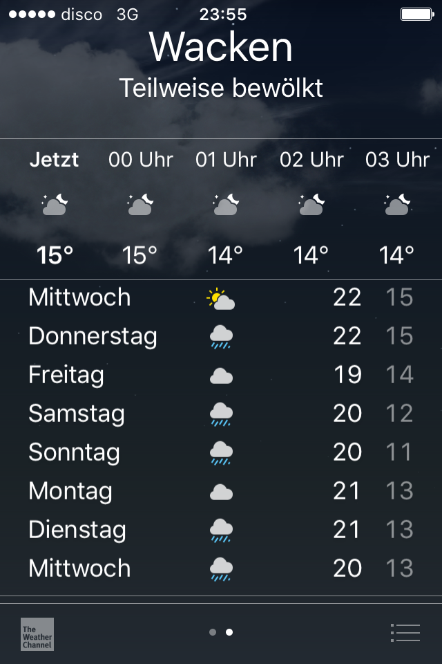 A Typical Wacken Weather forecast